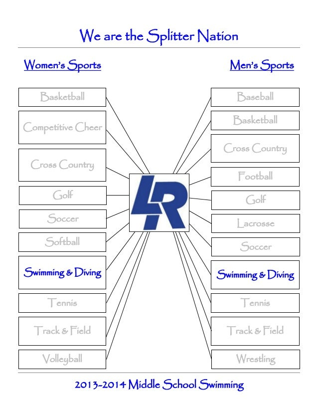 We are the Splitter Nation Women's Sports Basketball Competitive Cheer  Men's Sports Baseball Basketball Cross Country  Cr...