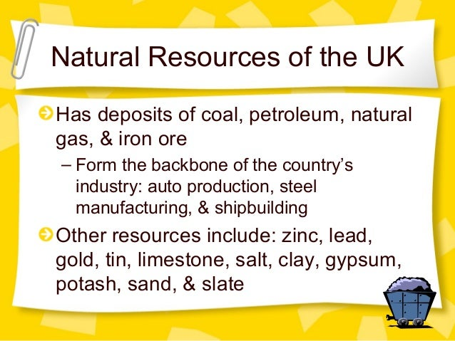Natural Resources Being Used