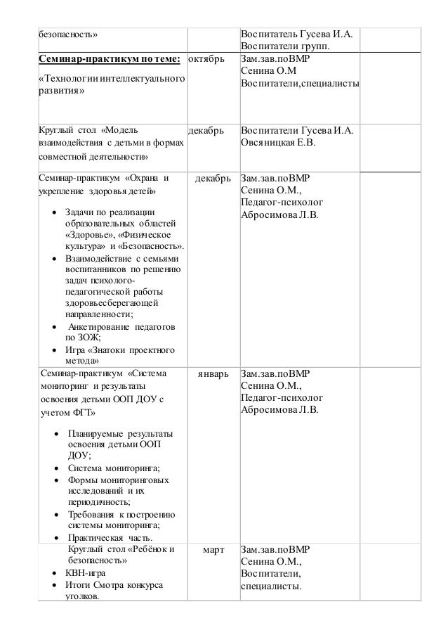 поВМР Сенина О.М Воспитатели