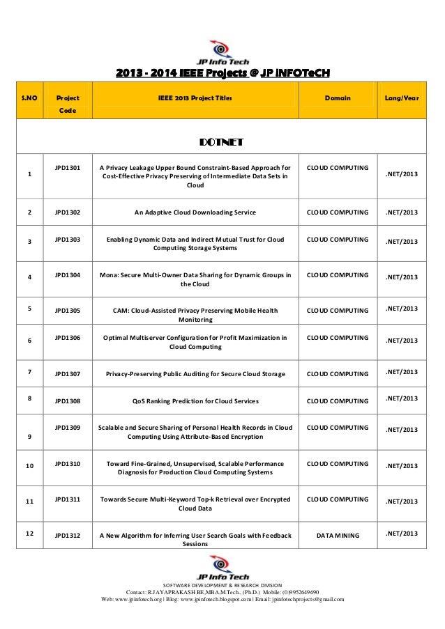 SOFTWARE DEVELOPMENT & RESEARCH DIVISION Contact: R.JAYAPRAKASH BE,MBA,M.Tech., (Ph.D.) Mobile: (0)9952649690 Web: www.jpi...