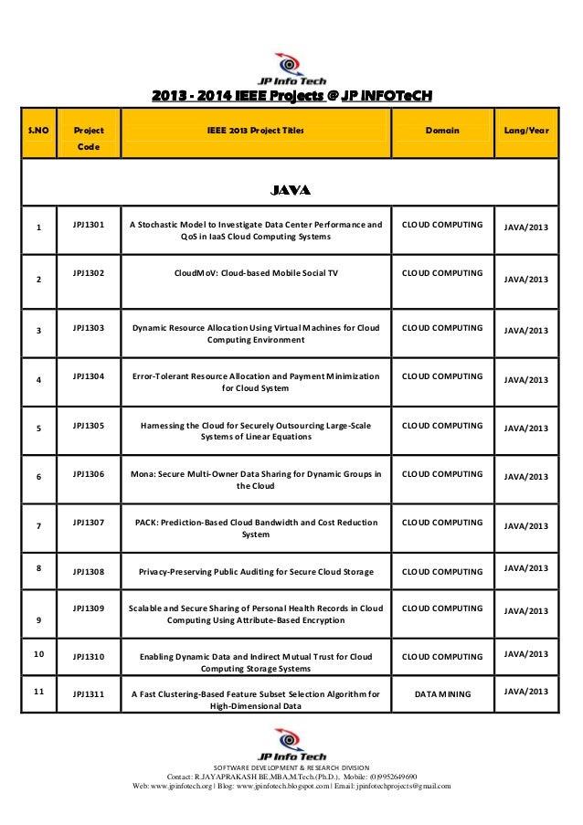 SOFTWARE DEVELOPMENT & RESEARCH DIVISION Contact: R.JAYAPRAKASH BE,MBA,M.Tech.(Ph.D.), Mobile: (0)9952649690 Web: www.jpin...