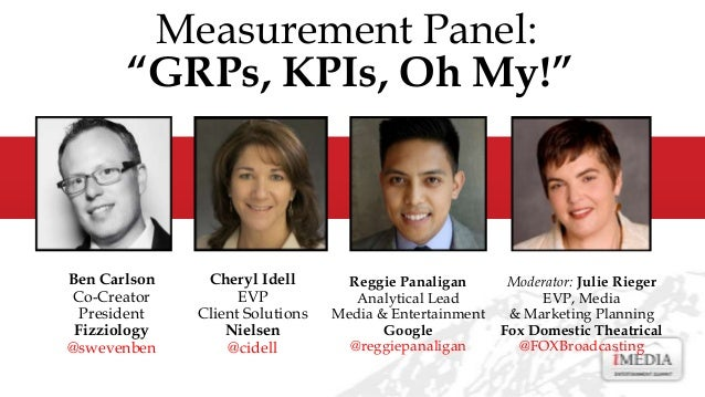 """Measurement Panel: """"GRPs, KPIs, Oh My!"""" Cheryl Idell EVP Client Solutions Nielsen @cidell Reggie Panaligan Analytical Lead..."""