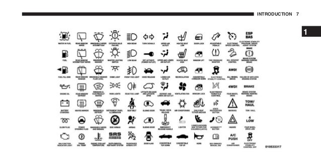 jeep cherokee fuse panel diagram on jeep images free download Fuse Box Diagram 2000 Jeep Grand Cherokee jeep cherokee fuse panel diagram 5 1993 jeep grand cherokee fuse box diagram 2000 jeep cherokee sport fuse box diagram 2000 jeep grand cherokee fuse box diagram