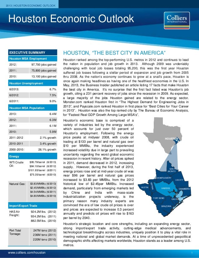 COLLIERS INTERNATIONAL | HOUSTON MEDICAL OFFICE | 2ND QUARTER 2010 2013 | HOUSTON ECONOMIC OUTLOOK www.colliers.com/housto...