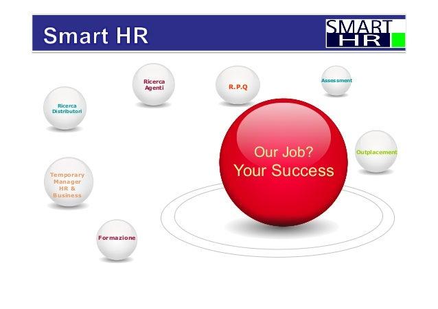 2013  Smart HR - Presentazione Interna dell'offerta e Organigramma