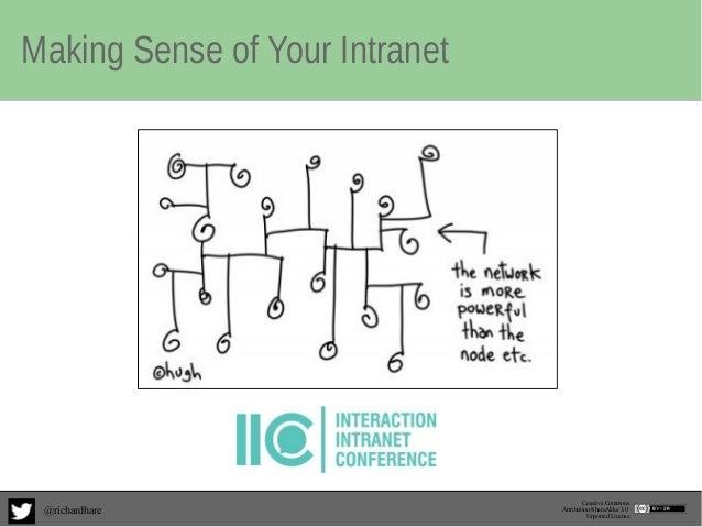 Making Sense of Your Intranet Creative Commons Attribution-ShareAlike 3.0 Unported License @richardhare