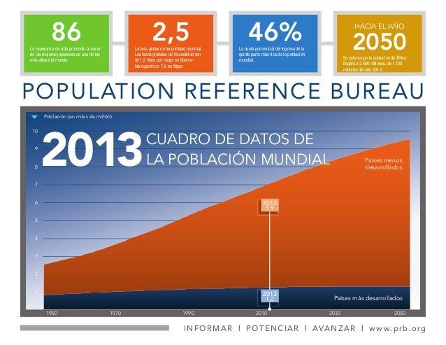 Datos de la poblaci n mundial 2013 population reference bureau - Population reference bureau ...