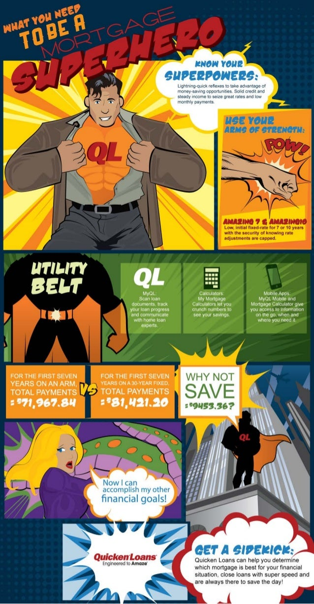 What You Need To Be a Mortgage SuperHero