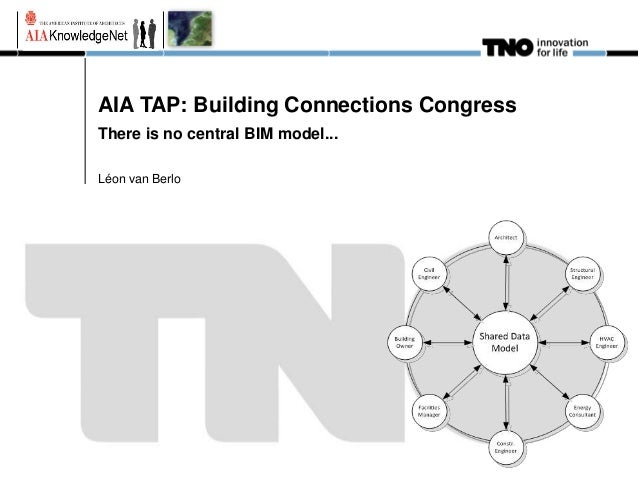 AIA TAP: Building Connections CongressThere is no central BIM model...Léon van Berlo