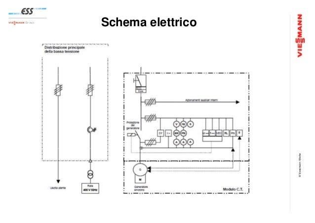 Schema Elettrico Funzionale : Cogenerazione e riferimenti normativi convegno centro