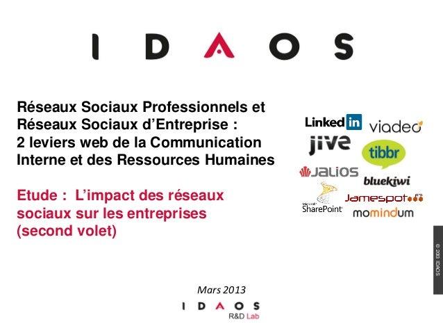 Réseaux Sociaux Professionnels etRéseaux Sociaux d'Entreprise :2 leviers web de la CommunicationInterne et des Ressources ...