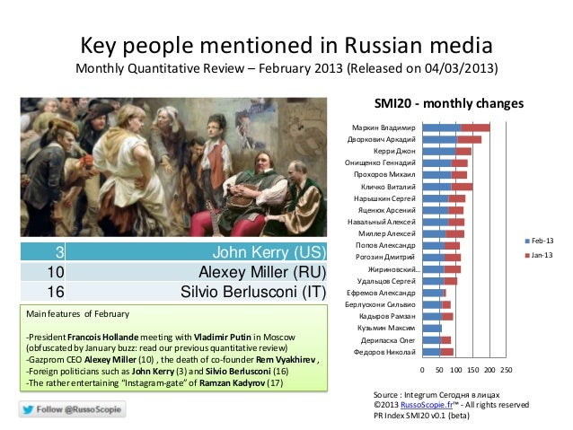 Key people mentioned in Russian media            Monthly Quantitative Review – February 2013 (Released on 04/03/2013)     ...