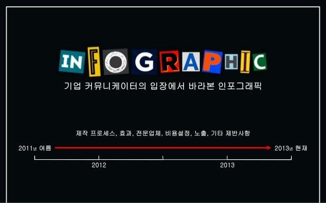'인포그래픽 활용 노하우 2013' 컨퍼런스 발표자료