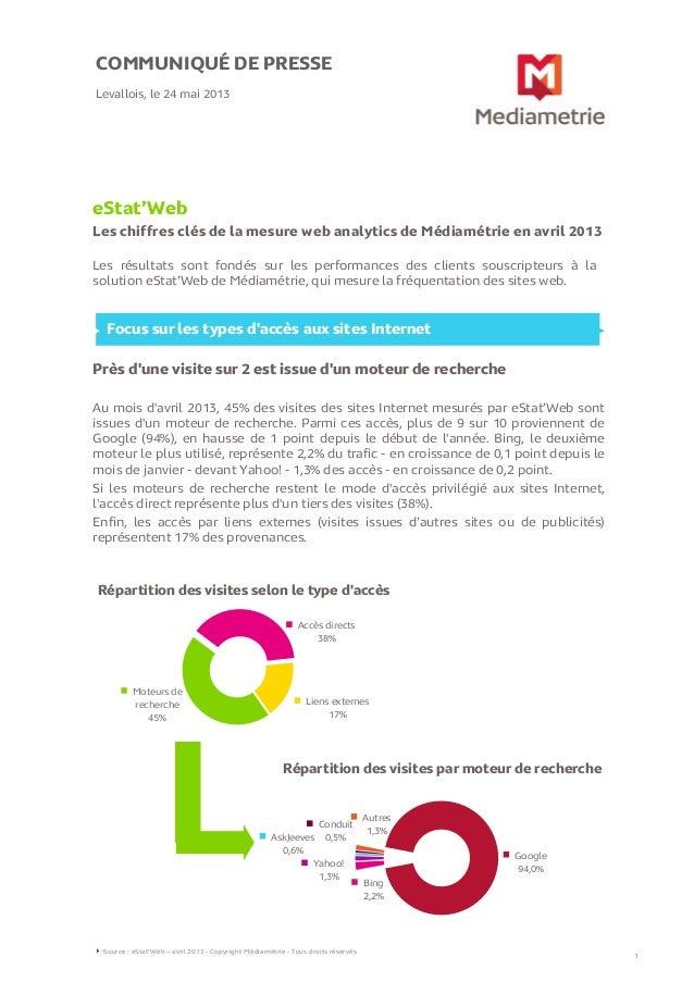 COMMUNIQUÉ DE PRESSEeStat'WebLes chiffres clés de la mesure web analytics de Médiamétrie en avril 2013Levallois, le 24 mai...