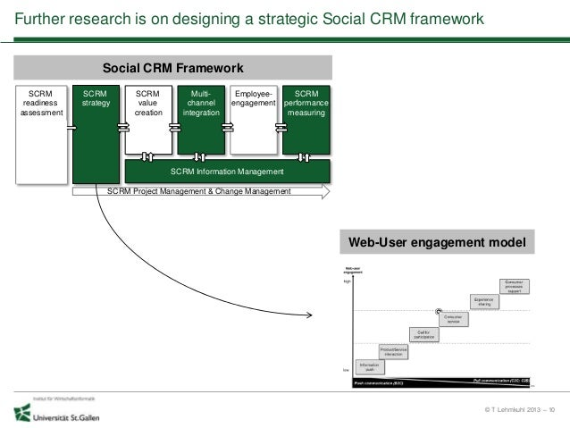 customer relationship management a framework research 22 the crm customer relationship management frameworks/models a various range of comprehensive customer relationship management crm models have.