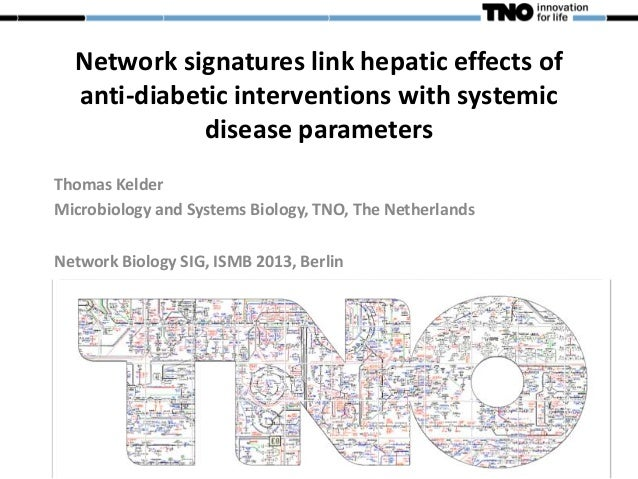 Network signatures link hepatic effects of anti-diabetic interventions with systemic disease parameters Thomas Kelder Micr...