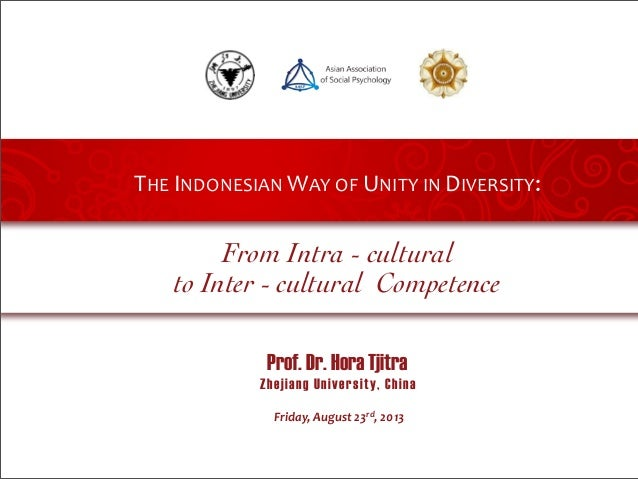 Friday,  August  23rd,  2013   From Intra - cultural to Inter - cultural Competence Prof. Dr. Hora Tjitra Zhejiang...