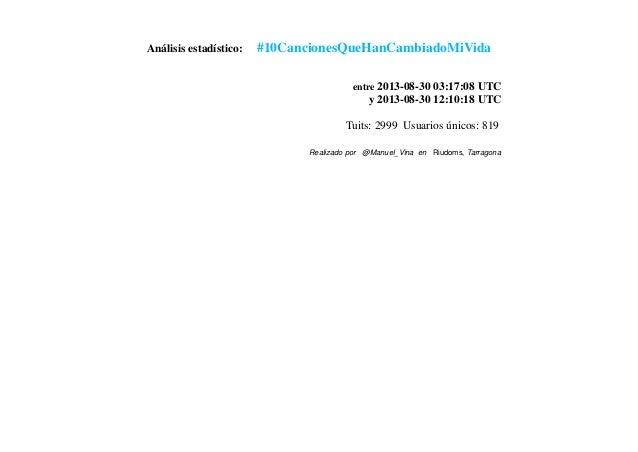 Análisis estadístico: #10CancionesQueHanCambiadoMiVida entre 2013-08-30 03:17:08 UTC y 2013-08-30 12:10:18 UTC Tuits: 2999...