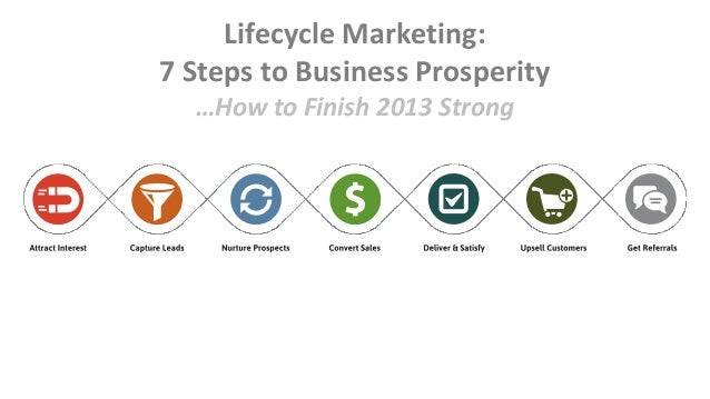Lifecycle Marketing: 7 Steps to Business Prosperity …How to Finish 2013 Strong