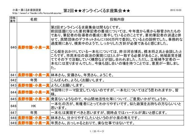 第2回 ★★オンラインくるま座集会★★ 2013.10.03 at 小泉一真くるま座談話室