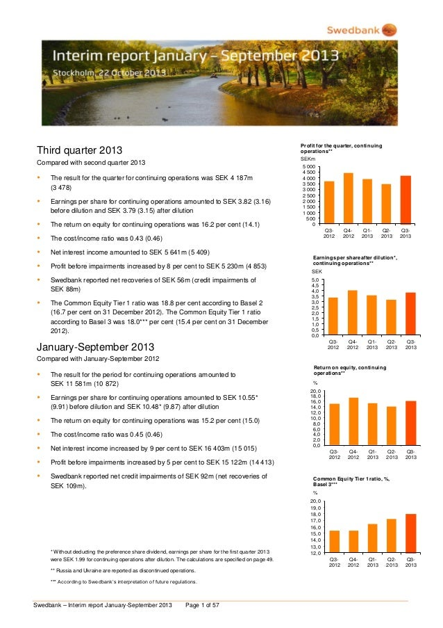 Profit for the quarter, continuing operations** SEKm  Third quarter 2013 Compared with second quarter 2013    The result ...