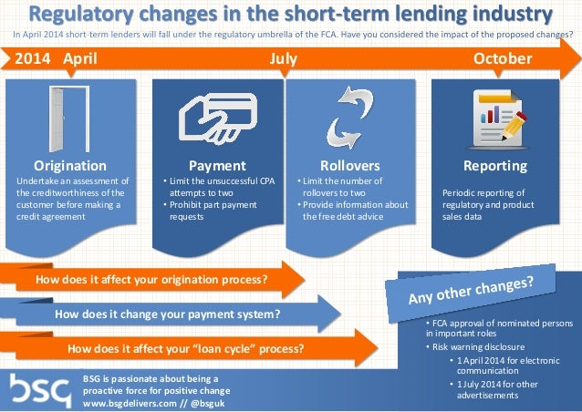2013 10 payday lender infographic version 1