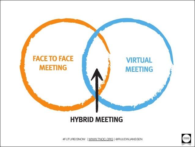 20131130 The Future is Now Hybrid Event Presentation Ruud Janssen hybrid event process Meet in Reykjavik