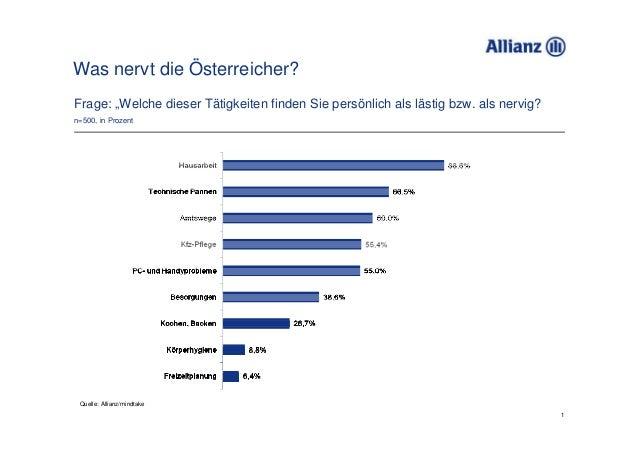 """Was nervt die Österreicher? Frage: """"Welche dieser Tätigkeiten finden Sie persönlich als lästig bzw. als nervig? n=500, in ..."""