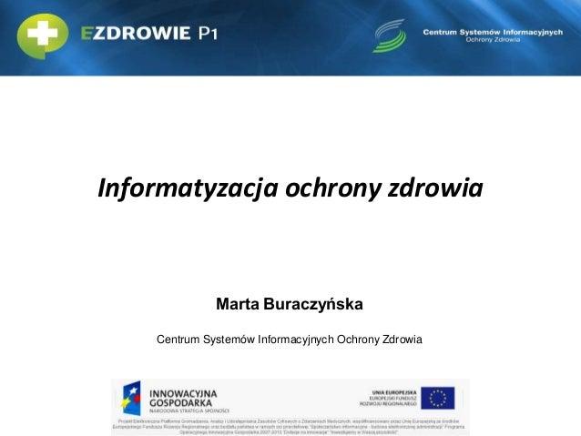 Informatyzacja ochrony zdrowia  Marta Buraczyńska Centrum Systemów Informacyjnych Ochrony Zdrowia