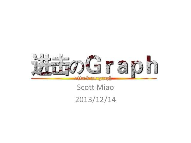 Scott Miao 2013/12/14