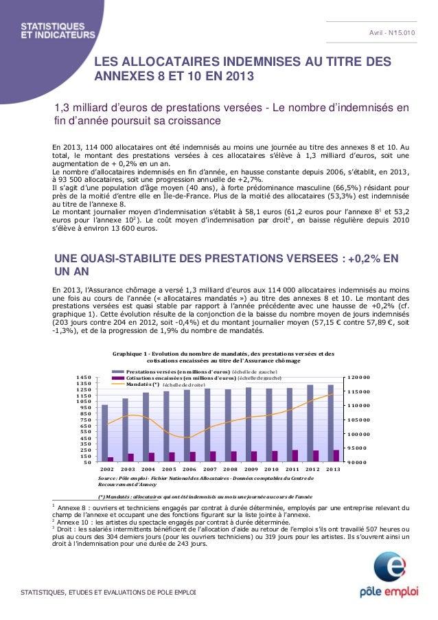 STATISTIQUES, ETUDES ET EVALUATIONS DE POLE EMPLOI LES ALLOCATAIRES INDEMNISES AU TITRE DES ANNEXES 8 ET 10 EN 2013 1,3 mi...