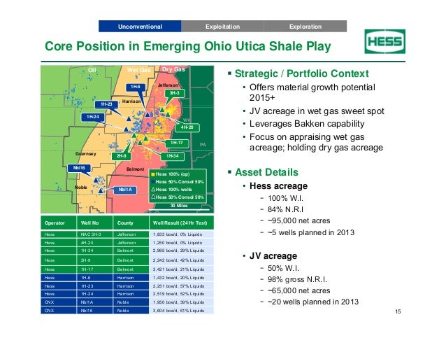 Unconventional  Exploitation  Exploration  Core Position in Emerging Ohio Utica Shale Play Oil  Wet Gas 1H-6  Dry Gas   S...