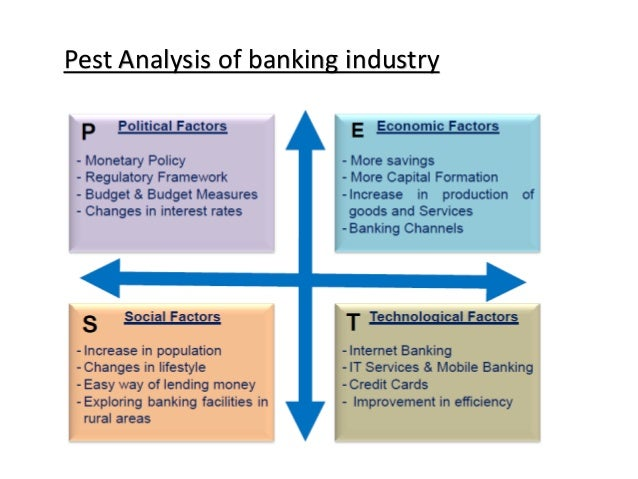 pest analysis of banks in pakistan Pest analysis 2510 words | 11 pages (qantas, 2008) in order to ensure that qantas airlines maintain the ranking of one of the worlds experienced airways, qantas constantly invest in the purchase of new aircrafts, aircraft internal promotion and infrastructure improvement.