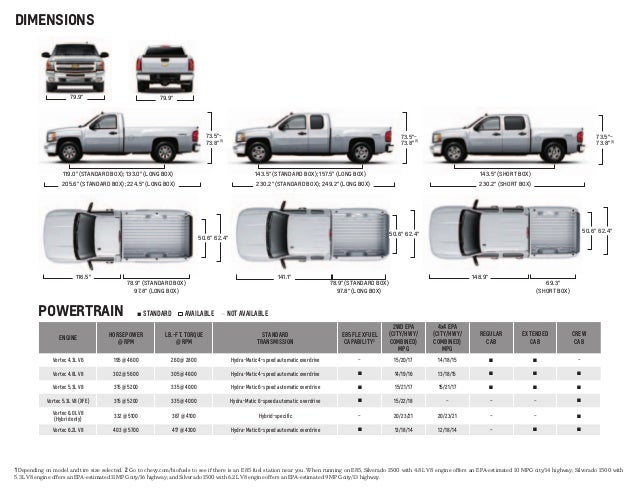 Truck Bed Dimensions For 2006 Silverado | Auto Parts Diagrams