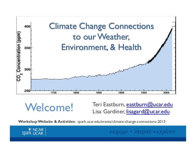 Teri Eastburn, eastburn@ucar.edu Lisa Gardiner, lisagard@ucar.eduWelcome! Workshop Website & Activities: spark.ucar.edu/ev...