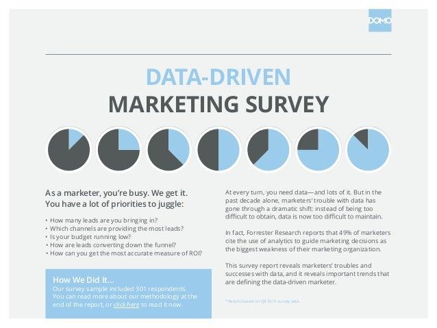 Data-Driven Marketing Survey, by Domo