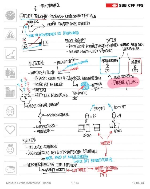 Sketchnotes - 2013- Dynamic Desktop and Client Infrastructures