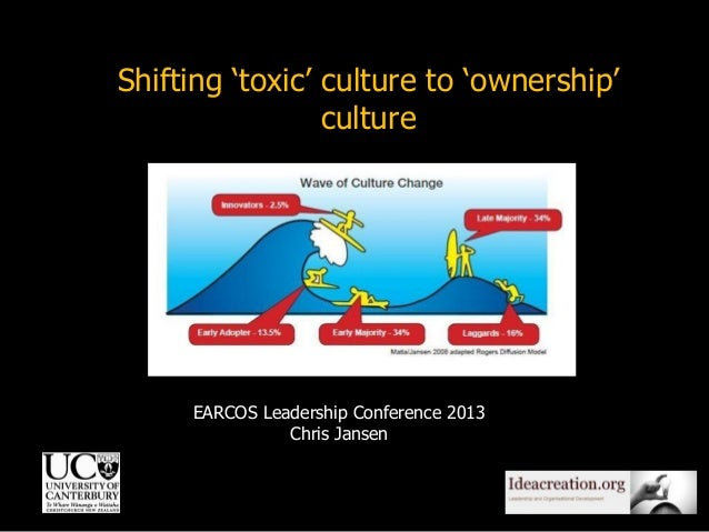 Shifting 'toxic' culture to 'ownership' culture  EARCOS Leadership Conference 2013 Chris Jansen  1
