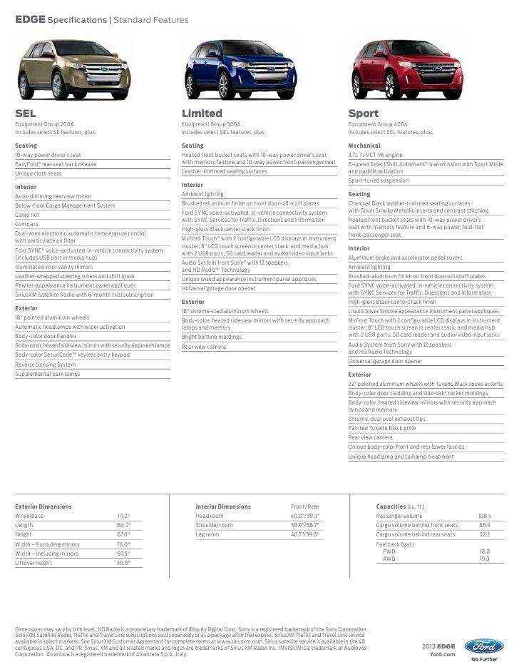 2013 Ford Edge Specs
