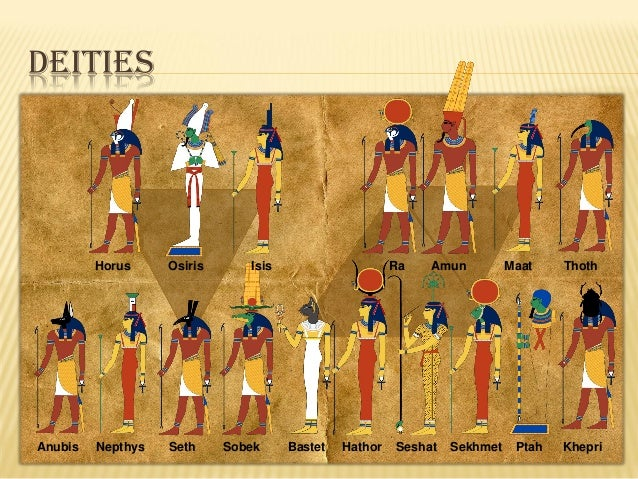 an analysis of amun ra an egyptian god Throughout the history of egypt has been an important figure and when combined with ra, the sun god, he became even more powerful referred as amun-ra amun is often known by names like the god of the sun, air and the sky.