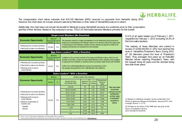 herbalife price list 2017 pdf