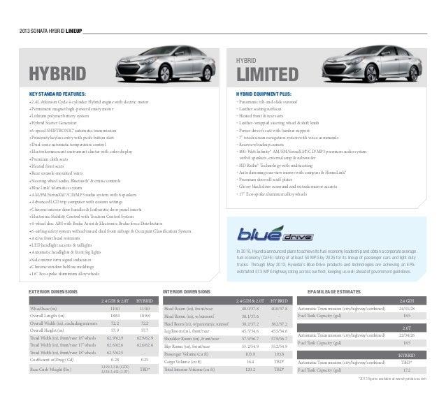 2013 hyundai sonata brochure glenbrook hyundai happy car. Black Bedroom Furniture Sets. Home Design Ideas