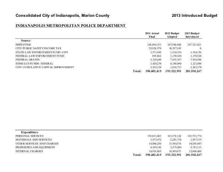 2013 Indy Budget summary