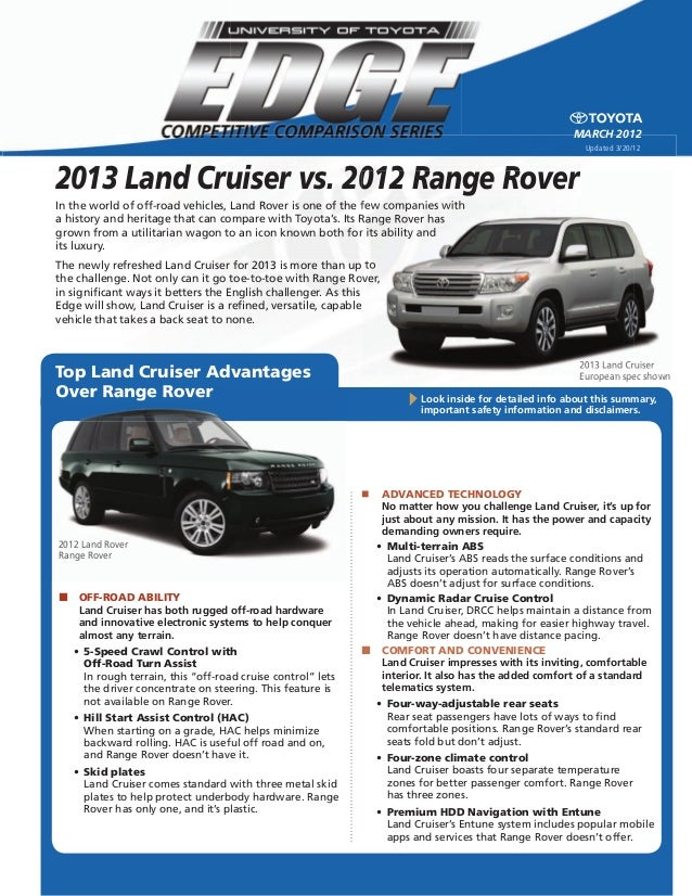 2013 Land Cruiser vs. 2012 Range Rover march 2012 Updated 3/20/12 Top Land Cruiser Advantages Over Range Rover In the worl...