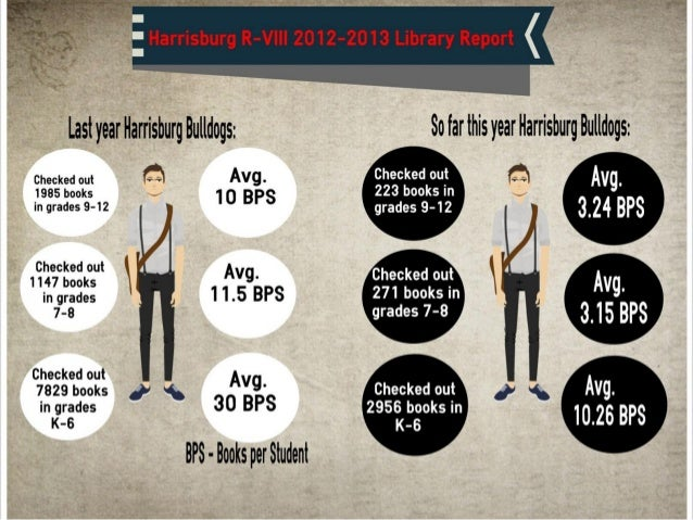 2013 library report
