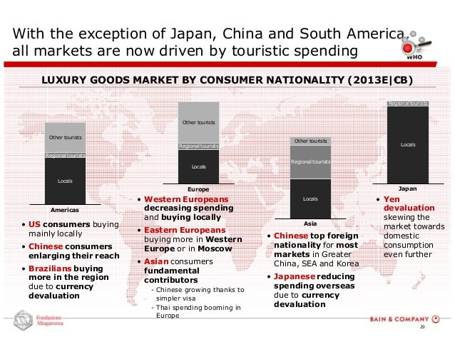 luxury goods in china essay Foodstuffs, and luxury goods from areas with surpluses to others where they  were in short supply some areas had a monopoly on certain materials or goods  china, for example, supplied west asia and the mediterranean world with silk,.