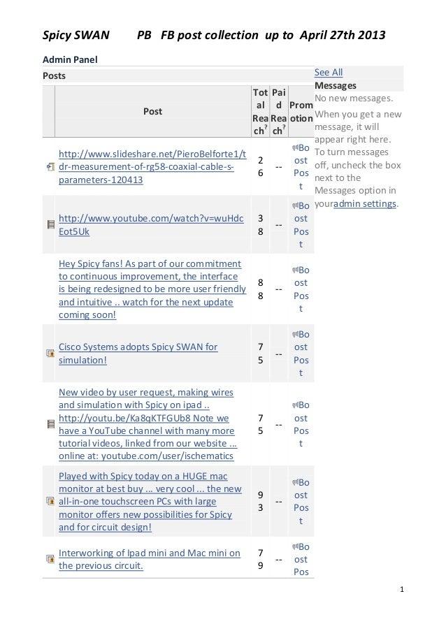 Spicy SWAN PB FB post collection up to April 27th 20131Admin PanelPostsPostTotalReach?PaidReach?Promotionhttp://www.slides...