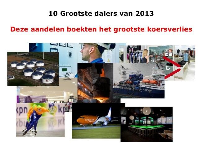 Deze 10 Nederlandse aandelen boekten in 2013 het grootste koersverlies