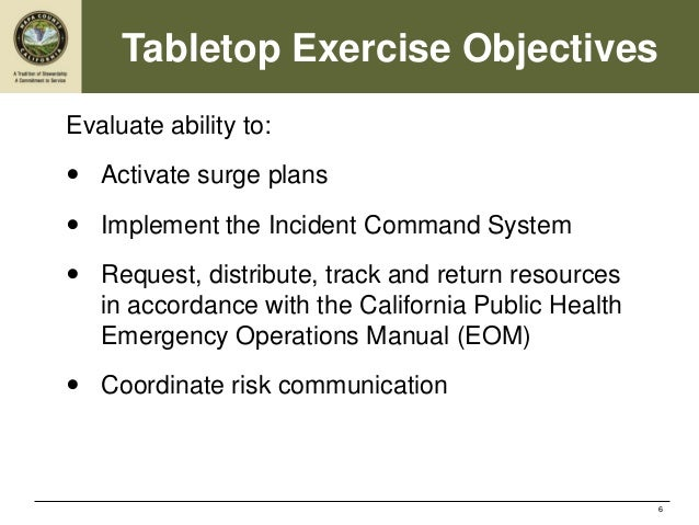 Sample business continuity plan small business emergency response the exercise design was oriented toward giving the fratelli damico emergency response teams erts a realistic perspective of the timing and activities wajeb Choice Image