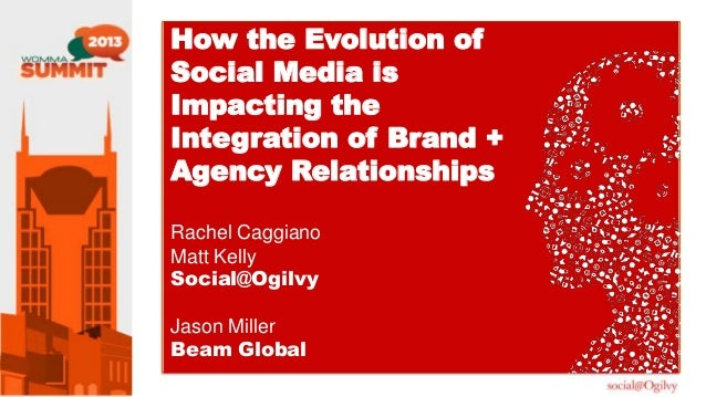 How the Evolution of Social Media is Impacting the Integration of Brand + Agency Relationships Rachel Caggiano Matt Kelly ...